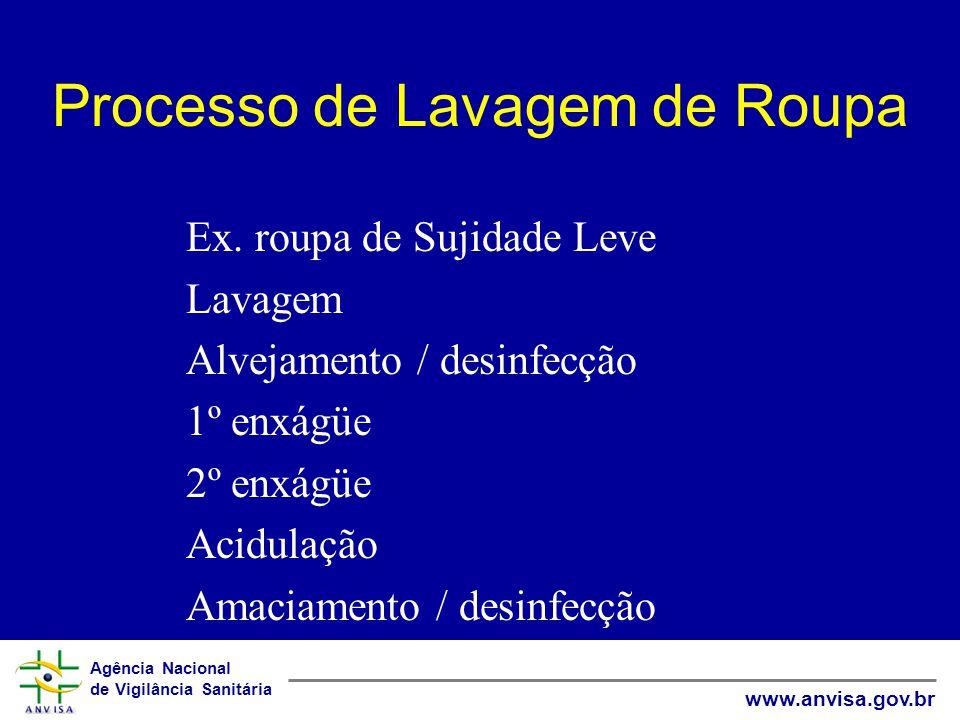 Agência Nacional de Vigilância Sanitária www.anvisa.gov.br Ex.