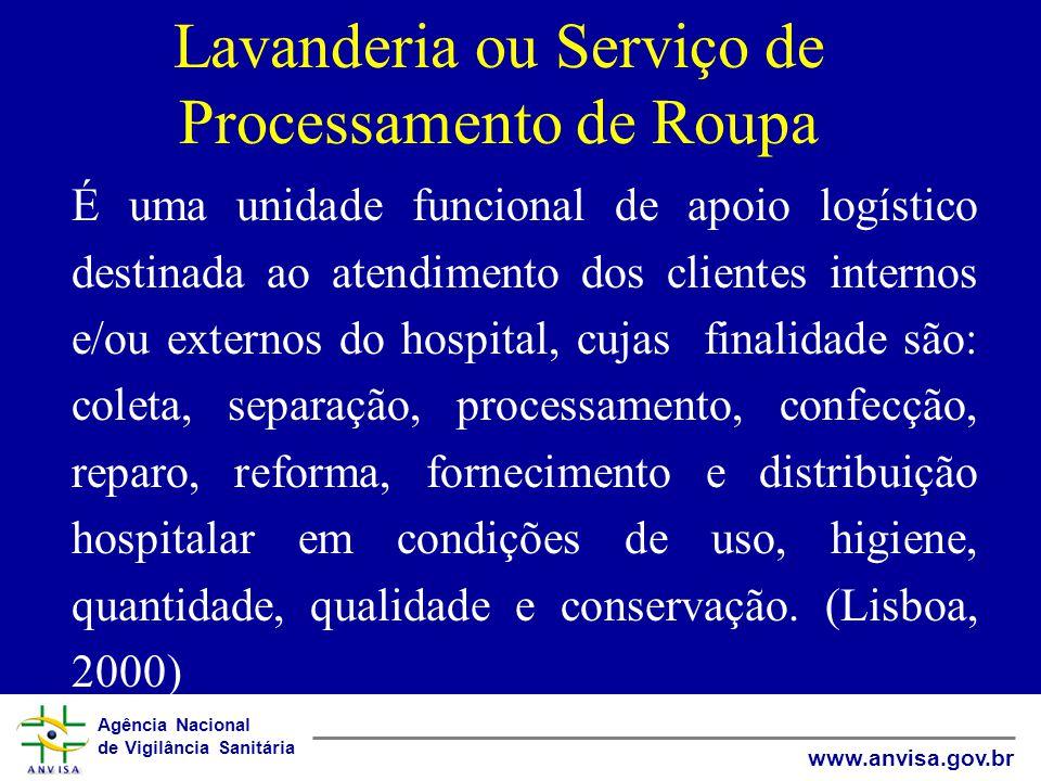 Agência Nacional de Vigilância Sanitária www.anvisa.gov.br Lavanderia ou Serviço de Processamento de Roupa É uma unidade funcional de apoio logístico