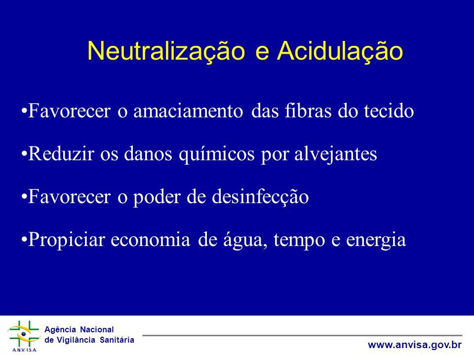Agência Nacional de Vigilância Sanitária www.anvisa.gov.br Neutralização e Acidulação Favorecer o amaciamento das fibras do tecido Reduzir os danos qu