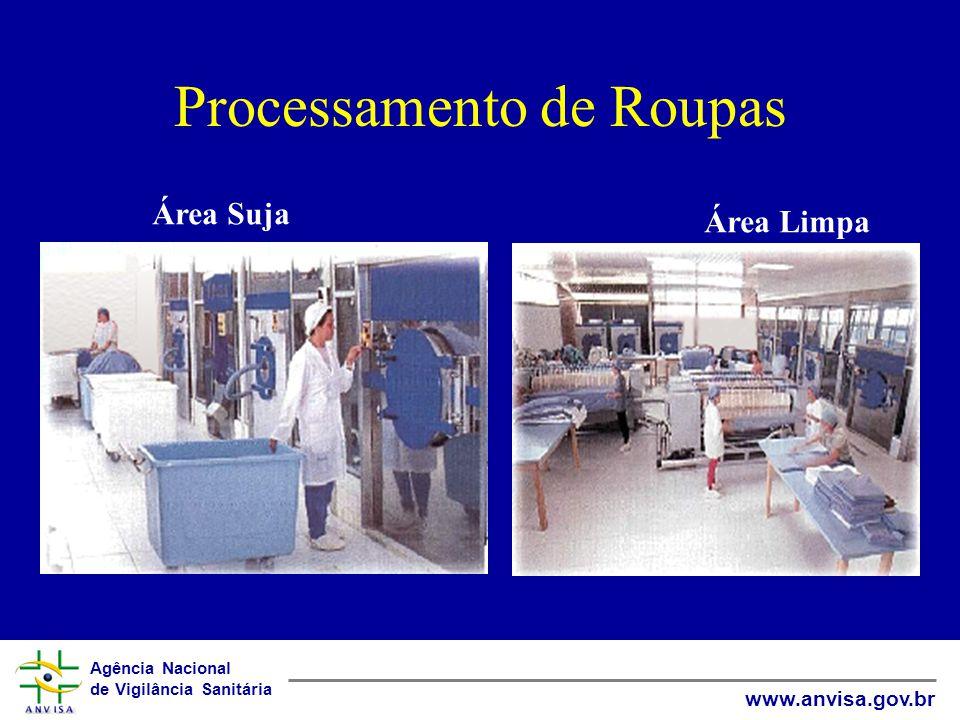 Agência Nacional de Vigilância Sanitária www.anvisa.gov.br Processamento de Roupas Área Suja Área Limpa