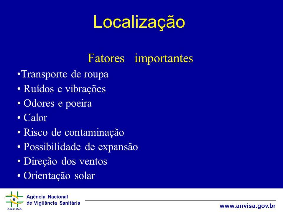 Agência Nacional de Vigilância Sanitária www.anvisa.gov.br Localização Fatores importantes Transporte de roupa Ruídos e vibrações Odores e poeira Calo