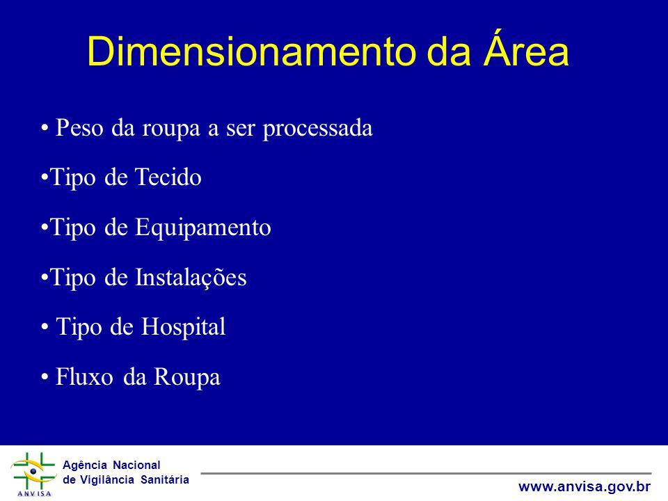 Agência Nacional de Vigilância Sanitária www.anvisa.gov.br Dimensionamento da Área Peso da roupa a ser processada Tipo de Tecido Tipo de Equipamento Tipo de Instalações Tipo de Hospital Fluxo da Roupa