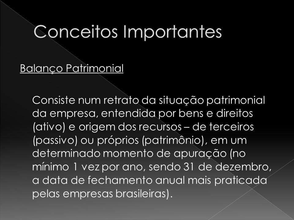 Balanço Patrimonial Consiste num retrato da situação patrimonial da empresa, entendida por bens e direitos (ativo) e origem dos recursos – de terceiros (passivo) ou próprios (patrimônio), em um determinado momento de apuração (no mínimo 1 vez por ano, sendo 31 de dezembro, a data de fechamento anual mais praticada pelas empresas brasileiras).