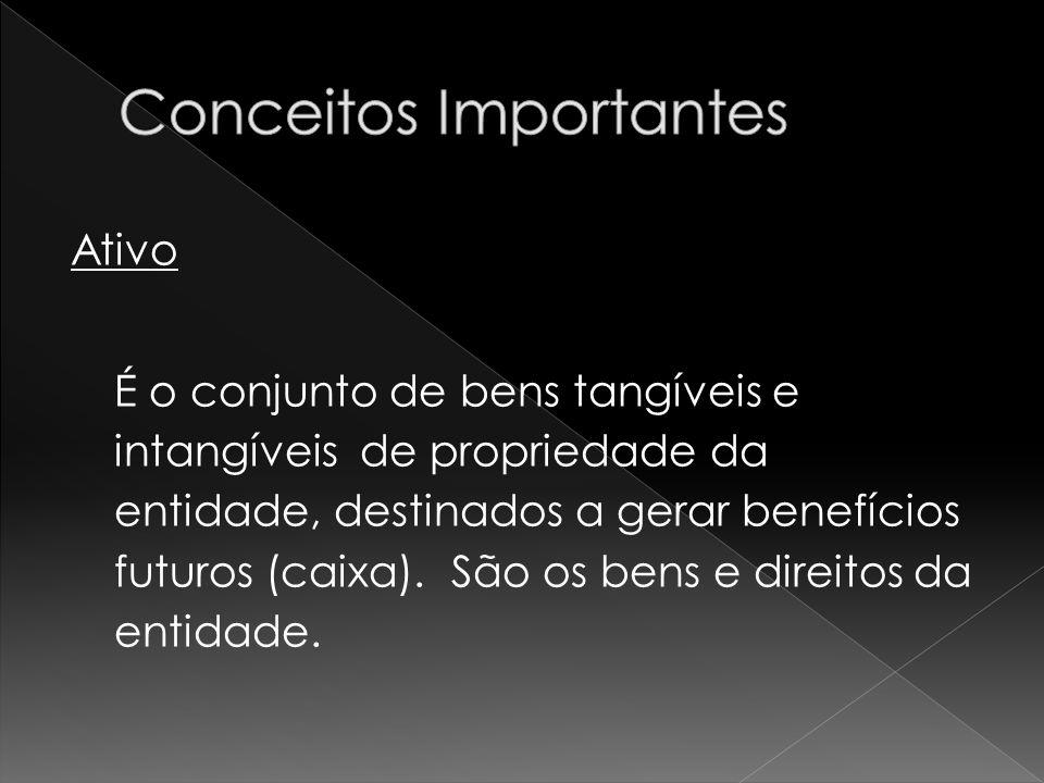 Ativo É o conjunto de bens tangíveis e intangíveis de propriedade da entidade, destinados a gerar benefícios futuros (caixa).