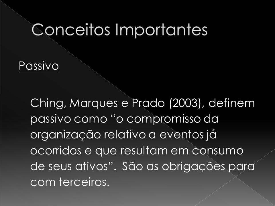 Passivo Ching, Marques e Prado (2003), definem passivo como o compromisso da organização relativo a eventos já ocorridos e que resultam em consumo de seus ativos.