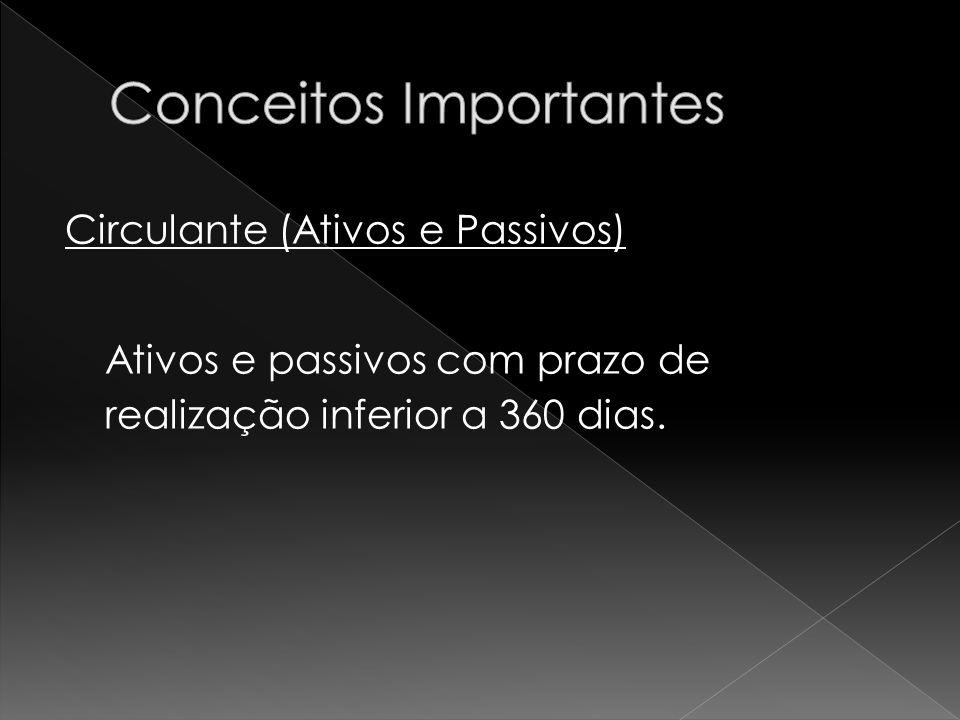 Circulante (Ativos e Passivos) Ativos e passivos com prazo de realização inferior a 360 dias.