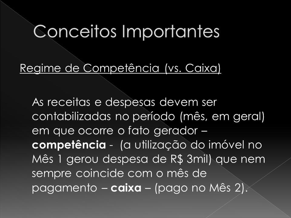 Regime de Competência (vs.