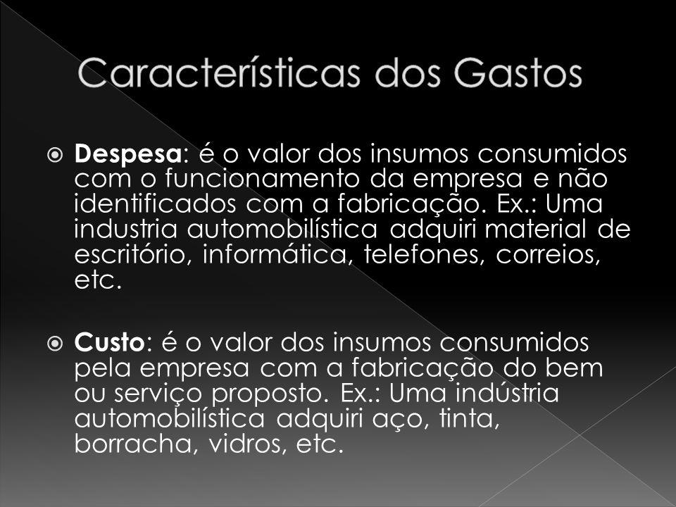 Despesa : é o valor dos insumos consumidos com o funcionamento da empresa e não identificados com a fabricação.