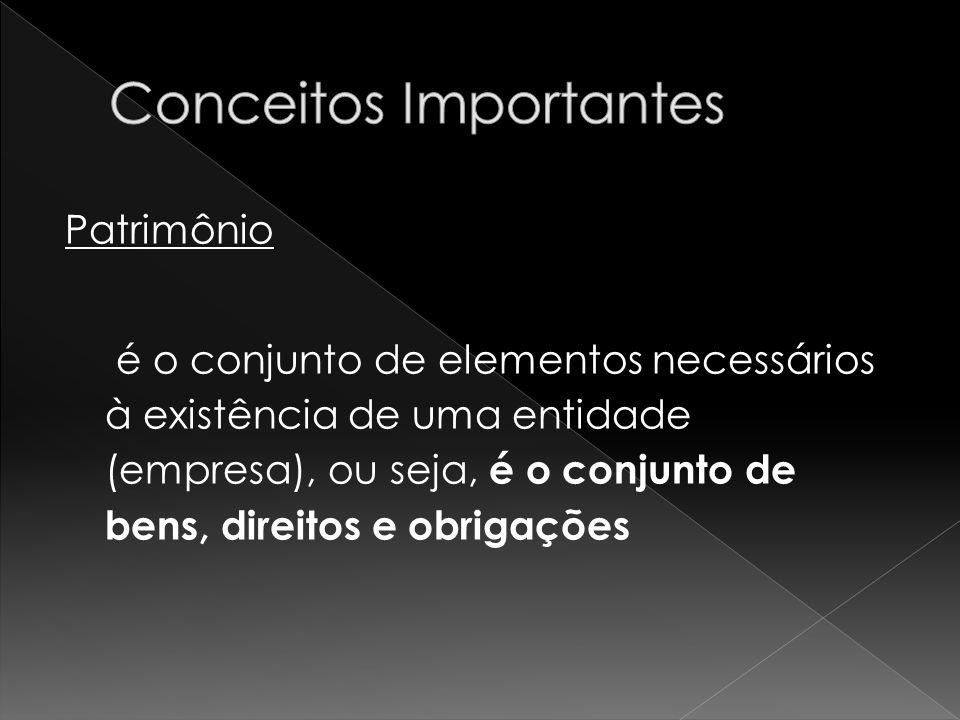 Patrimônio é o conjunto de elementos necessários à existência de uma entidade (empresa), ou seja, é o conjunto de bens, direitos e obrigações