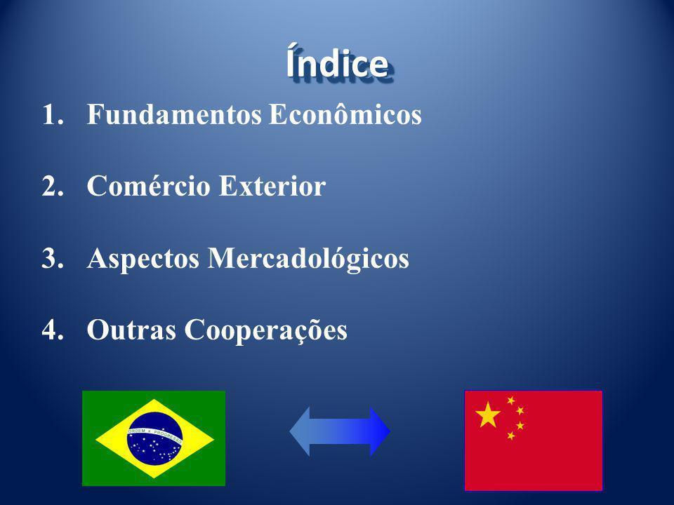 Comércio Exterior Corrente de Comércio da China por Blocos Econômicos Fonte: Ministry of Commerce of People s Republic of China