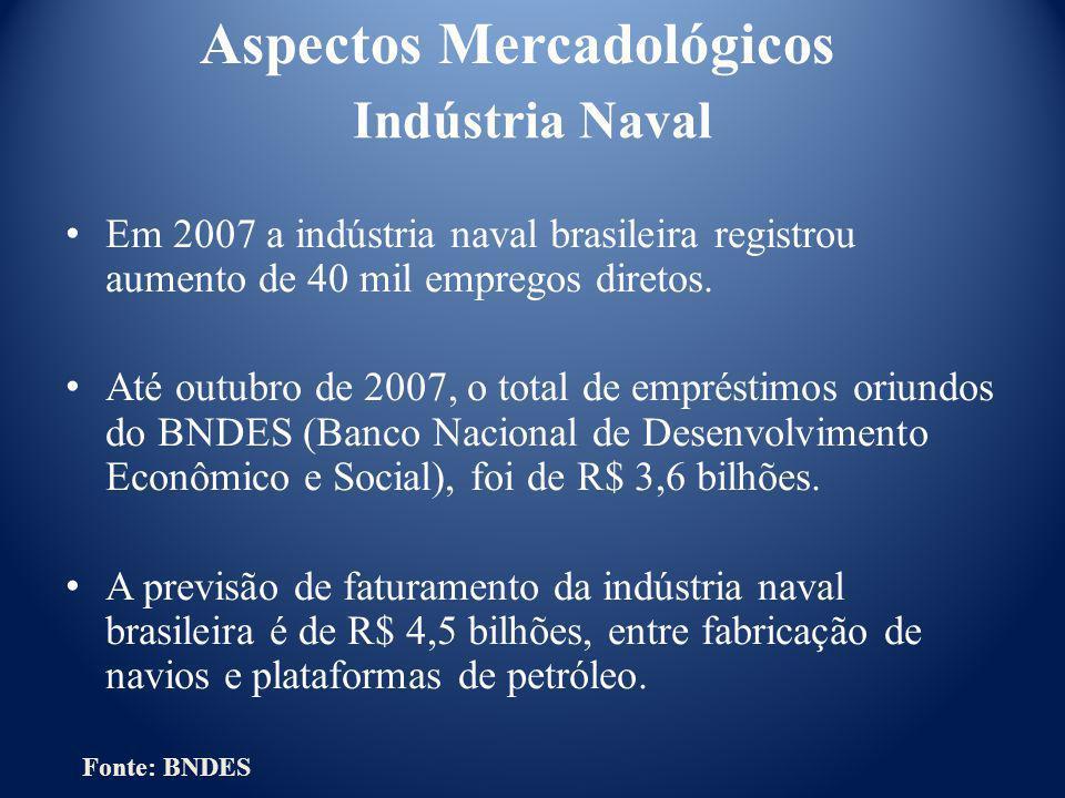 Em 2007 a indústria naval brasileira registrou aumento de 40 mil empregos diretos. Até outubro de 2007, o total de empréstimos oriundos do BNDES (Banc