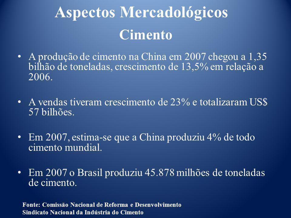Cimento A produção de cimento na China em 2007 chegou a 1,35 bilhão de toneladas, crescimento de 13,5% em relação a 2006. A vendas tiveram crescimento