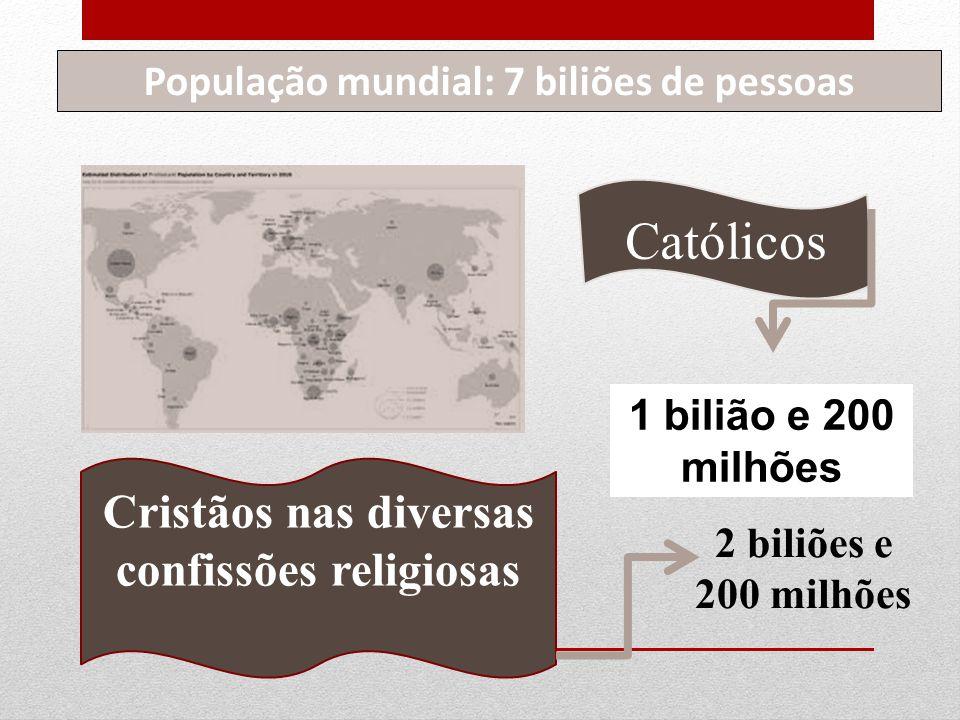 Islamismo 1570 milhõ es Budismo 500 milhões Judaísmo 18 milhões Em Portugal… Católicos 84,5% Sem religião 3,9% Outra cristã 1,14% Ortodoxa 0,2 % Muçulmanos 0,1% Judaica 0,02%