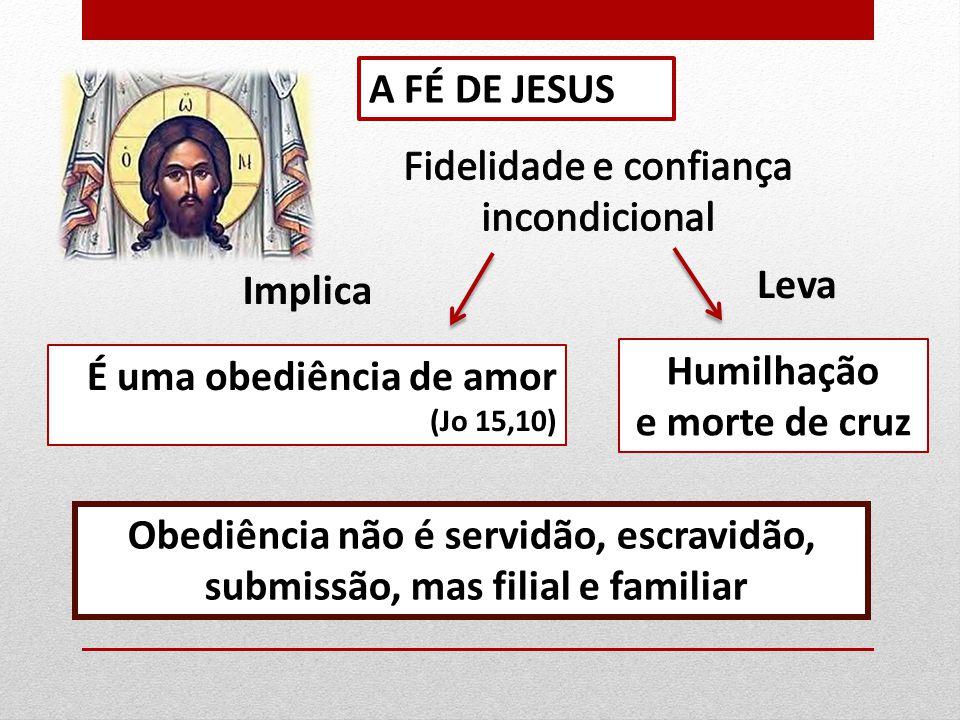 NO CENTRO DE JERUSALÉM A PRIMEIRA COMUNIDADE CRISTÃ Pedro afirma: Deus ressuscitou Jesus Ele é o Messias Frequentavam o Templo Tinham suas orações diárias PRIMEIRAS COMUNIDADES CRISTÃS
