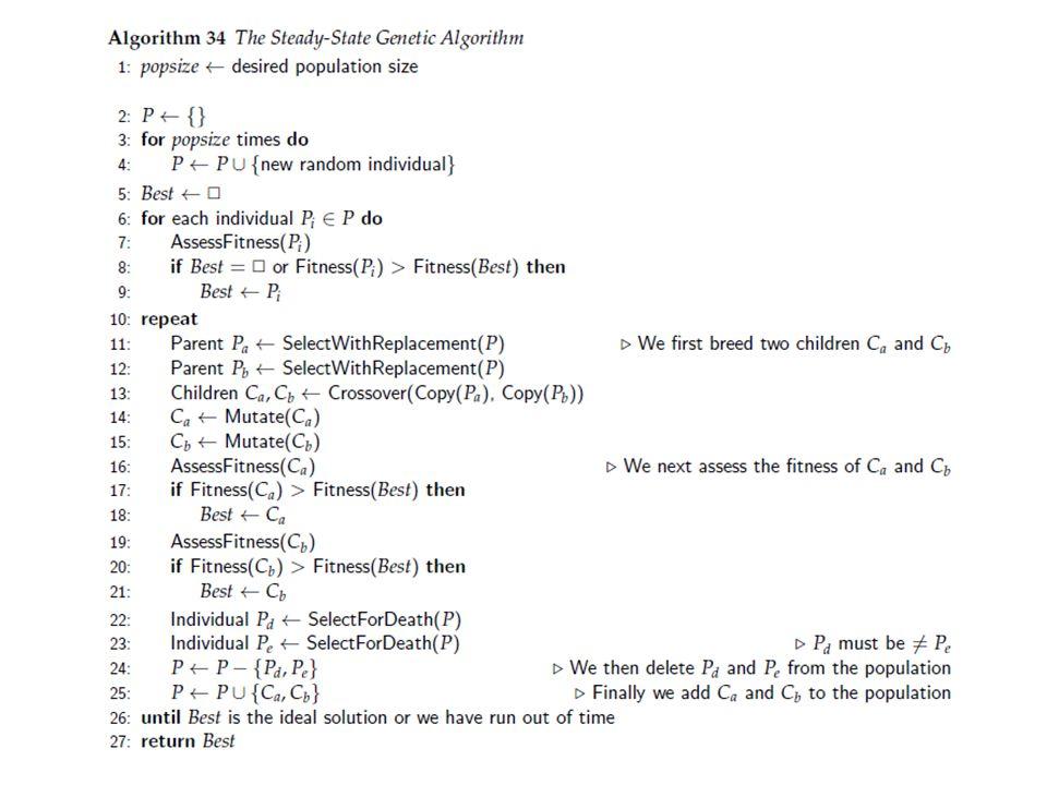 Restrições da técnica Mapeamento das partículas em direção às soluções Dimensões Função de fitness Número de partículas Estrutura do aprendizado social Valores dos parâmetros ( 1 2 w ) Como eliminar partículas em regiões infactíveis Critério de parada