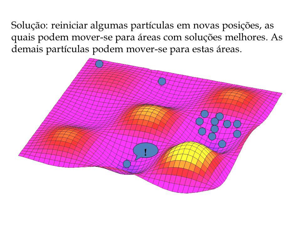 Solução: reiniciar algumas partículas em novas posições, as quais podem mover-se para áreas com soluções melhores.