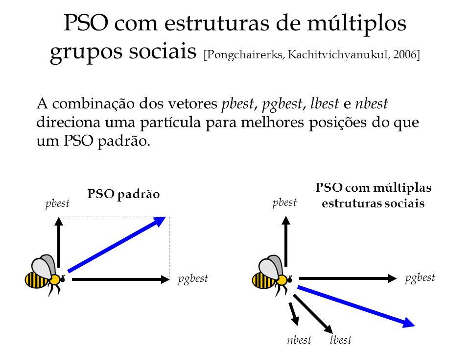 A combinação dos vetores pbest, pgbest, lbest e nbest direciona uma partícula para melhores posições do que um PSO padrão.