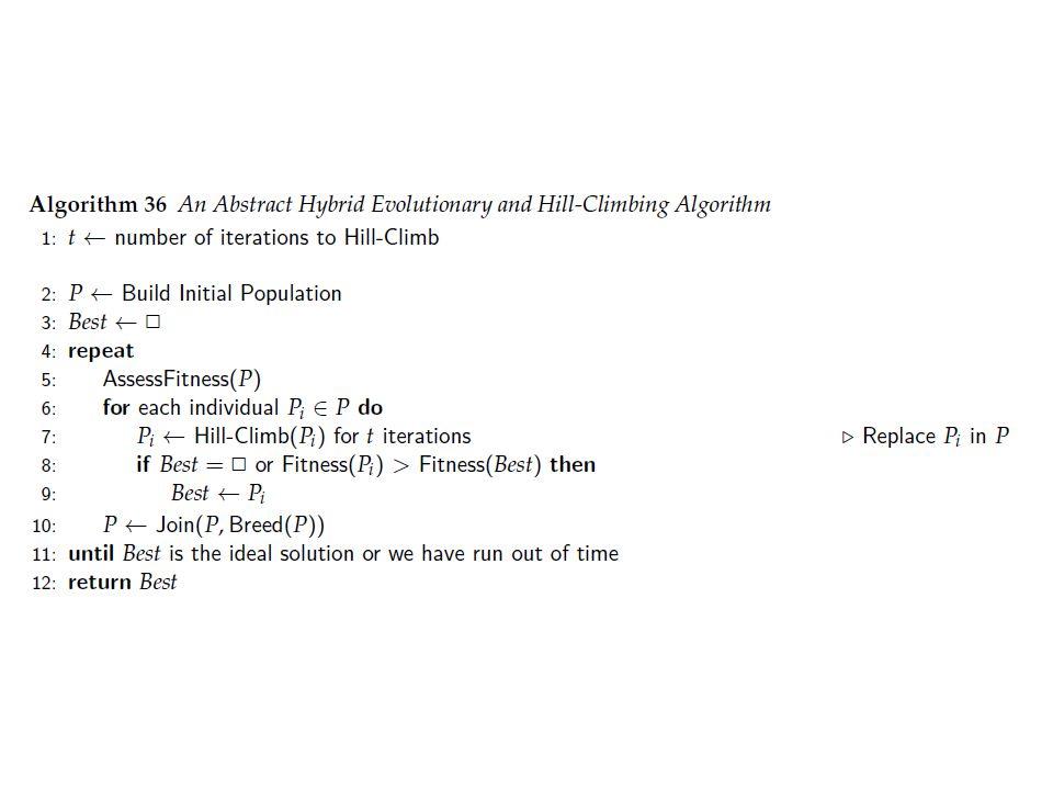 Nuvem de Partículas PSO - Particle Swarm Optimization (1995) Desenvolvida por James Kennedy (psicólogo) e Russell Eberhart (engenheiro), com base no comportamento de pássaros em revoadas modelado pelo biólogo Frank Heppner.