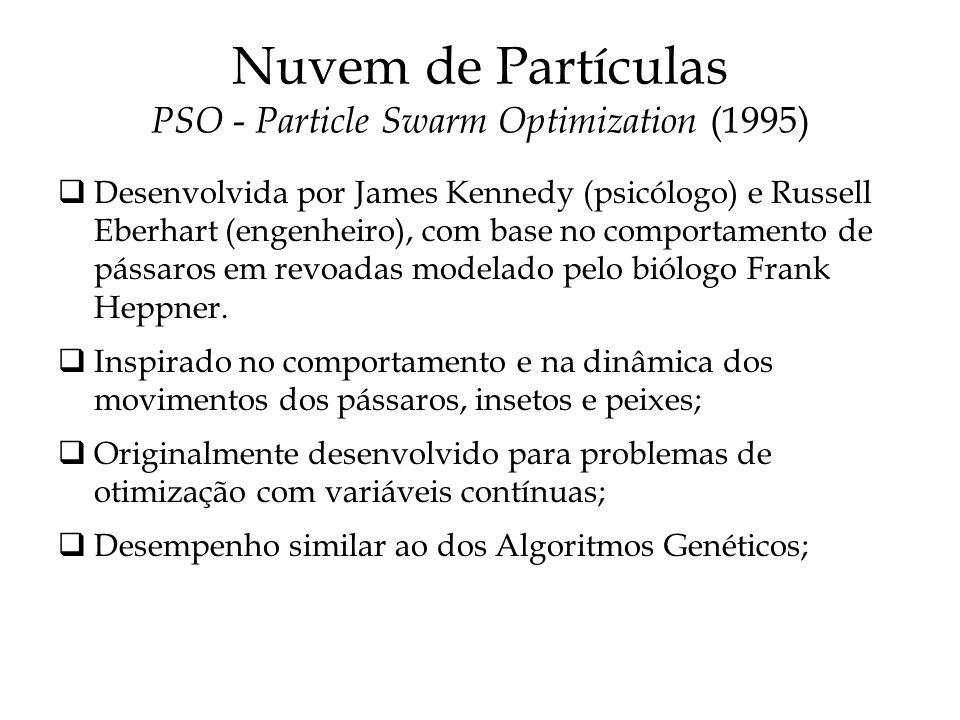 Pesquisas atuais de PSO PSO com termos sociais múltiplos Diferentes índices de medidas para PSO Partículas heterogêneas PSO hierárquico PSO para o problema de escalonamento de tarefas( JSS ) PSO para roteamento de veículos PSO para extração de regras de RNA PSO para problemas com restrições de recursos