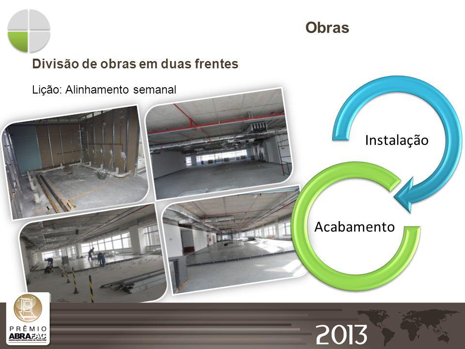 Obras Divisão de obras em duas frentes Instalação Acabamento Lição: Alinhamento semanal