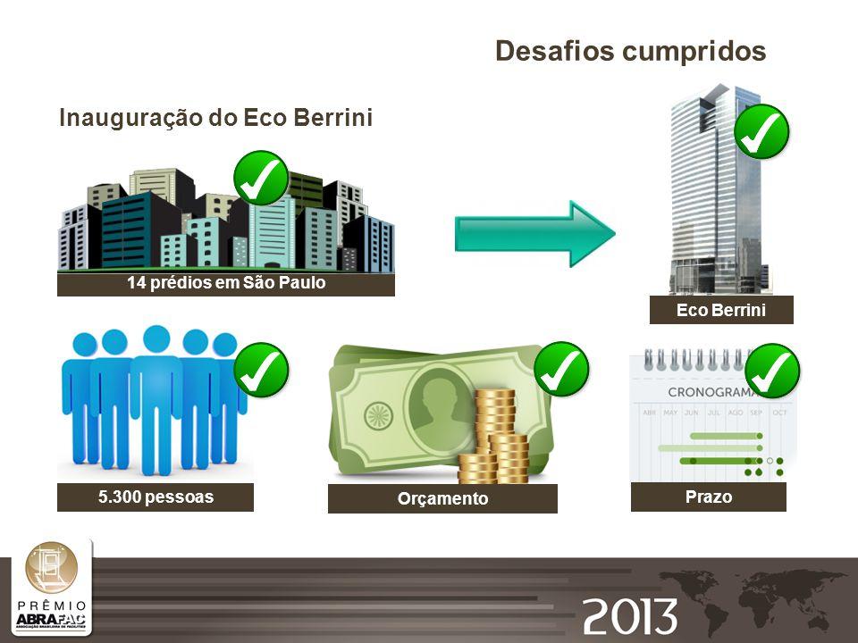 Inauguração do Eco Berrini Desafios cumpridos 14 prédios em São Paulo Eco Berrini 5.300 pessoas Prazo Orçamento