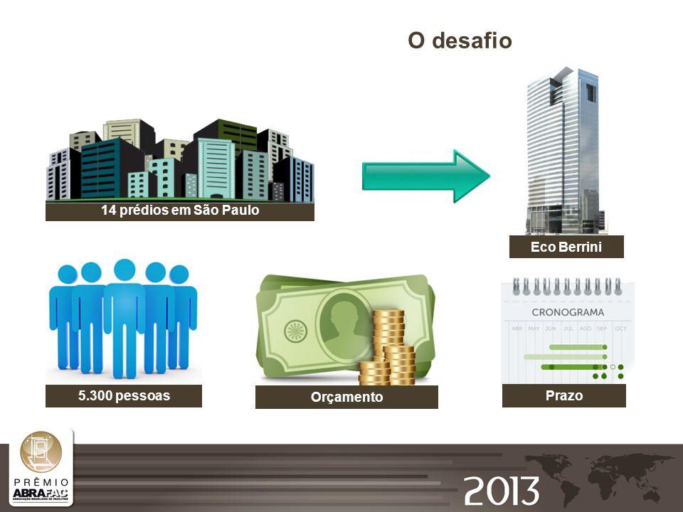 O desafio 14 prédios em São Paulo Eco Berrini 5.300 pessoas Prazo Orçamento
