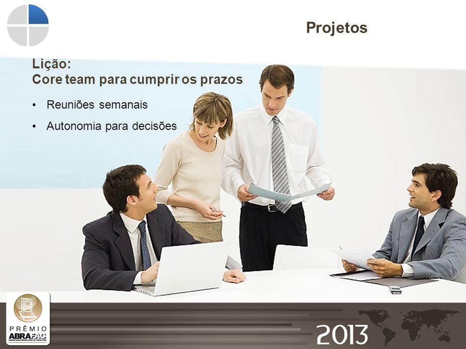Projetos Lição: Core team para cumprir os prazos Reuniões semanais Autonomia para decisões