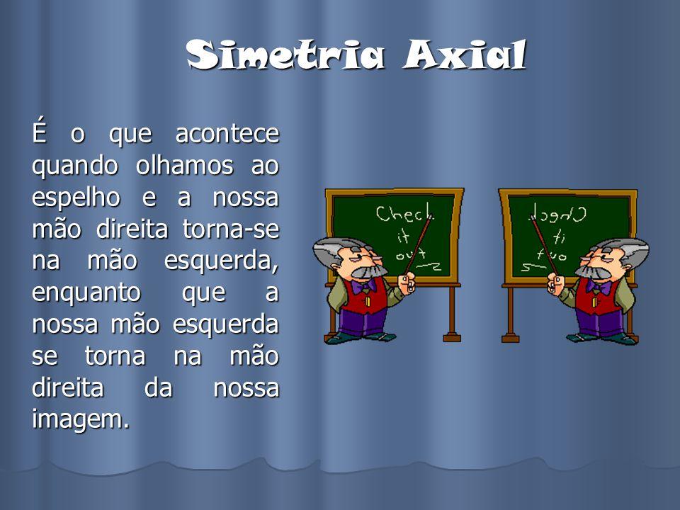 Simetria Axial É o que acontece quando olhamos ao espelho e a nossa mão direita torna-se na mão esquerda, enquanto que a nossa mão esquerda se torna n