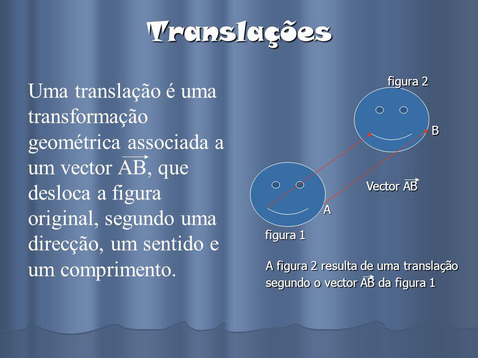 Translações Uma translação é uma transformação geométrica associada a um vector AB, que desloca a figura original, segundo uma direcção, um sentido e