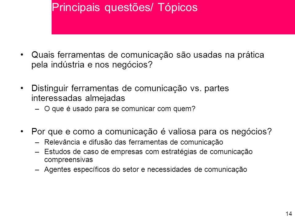 14 Quais ferramentas de comunicação são usadas na prática pela indústria e nos negócios.