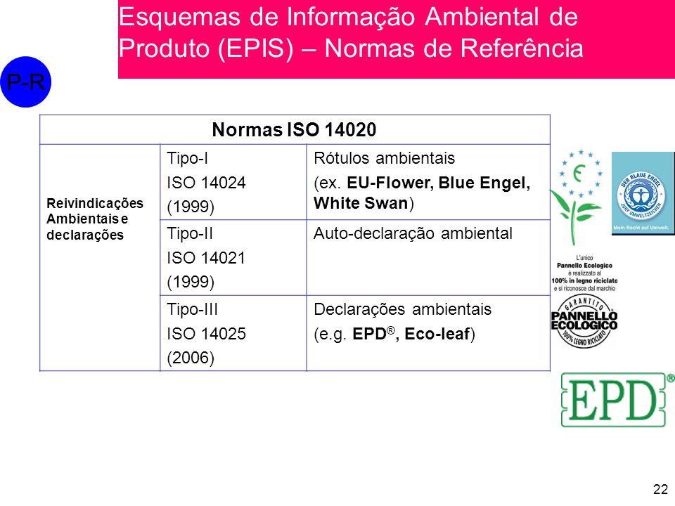 22 Normas ISO 14020 Reivindicações Ambientais e declarações Tipo-I ISO 14024 (1999) Rótulos ambientais (ex.