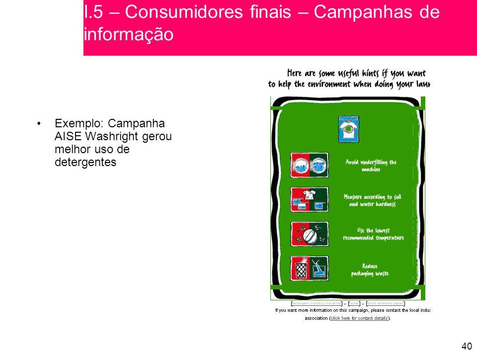 40 Exemplo: Campanha AISE Washright gerou melhor uso de detergentes I.5 – Consumidores finais – Campanhas de informação