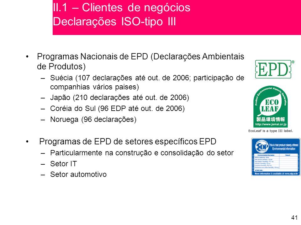 41 Programas Nacionais de EPD (Declarações Ambientais de Produtos) –Suécia (107 declarações até out.