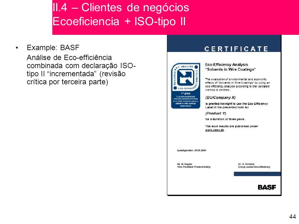 44 Example: BASF Análise de Eco-efficiência combinada com declaração ISO- tipo II incrementada (revisão crítica por terceira parte) II.4 – Clientes de negócios Ecoeficiencia + ISO-tipo II
