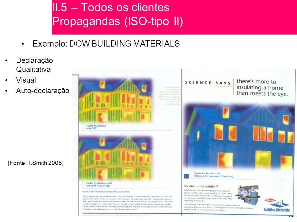 45 Declaração Qualitativa Visual Auto-declaração II.5 - All clients –ddd Exemplo: DOW BUILDING MATERIALS [Fonte: T.Smith 2005] II.5 – Todos os clientes Propagandas (ISO-tipo II)