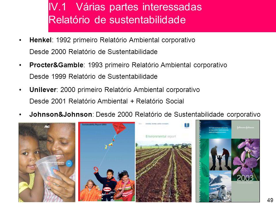 49 Henkel: 1992 primeiro Relatório Ambiental corporativo Desde 2000 Relatório de Sustentabilidade Procter&Gamble: 1993 primeiro Relatório Ambiental corporativo Desde 1999 Relatório de Sustentabilidade Unilever: 2000 primeiro Relatório Ambiental corporativo Desde 2001 Relatório Ambiental + Relatório Social Johnson&Johnson: Desde 2000 Relatório de Sustentabilidade corporativo IV.1Várias partes interessadas Relatório de sustentabilidade