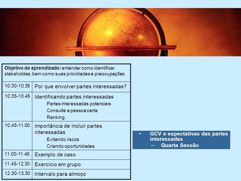 6 6 GCV e expectativas das partes interessadas –Quarta Sessão Objetivo de aprendizado: entender como identificar stakeholdes, bem como suas prioridades e preocupações 10.30-10.35 Por que envolver partes interessadas.