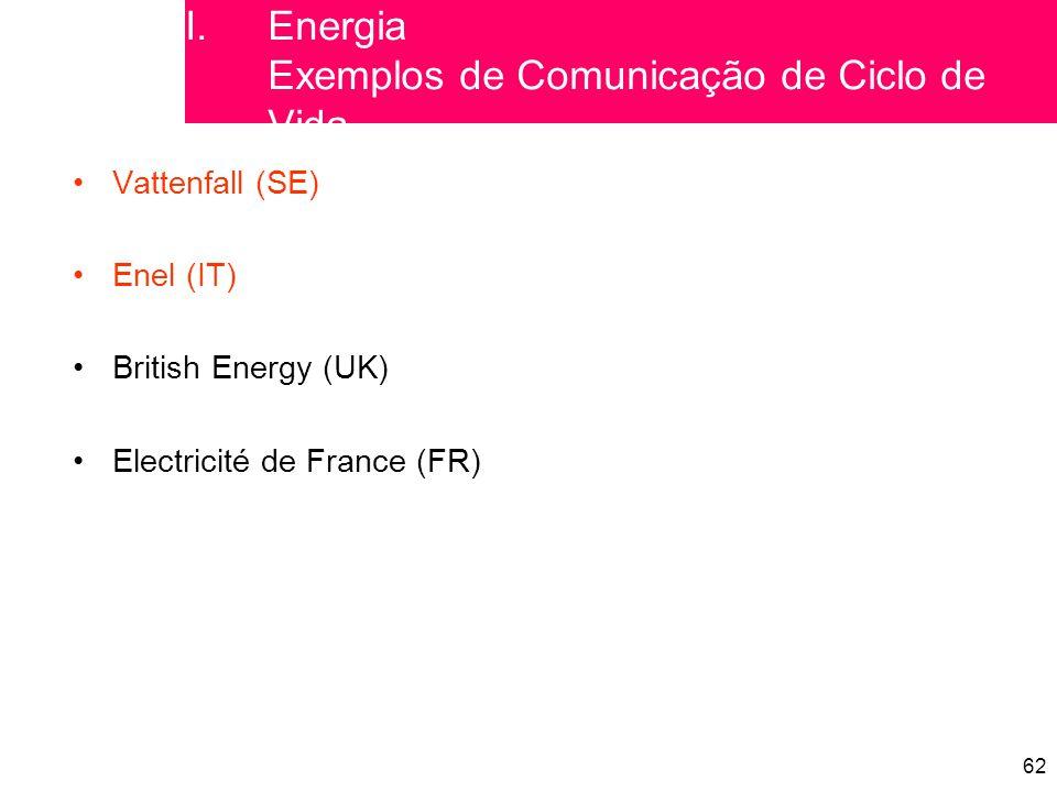 62 Vattenfall (SE) Enel (IT) British Energy (UK) Electricité de France (FR) I.Energia Exemplos de Comunicação de Ciclo de Vida