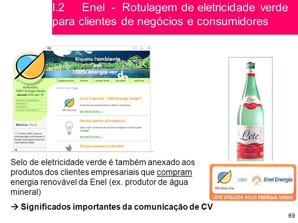 69 I.2Enel - Rotulagem de eletricidade verde para clientes de negócios e consumidores Selo de eletricidade verde é também anexado aos produtos dos clientes empresariais que compram energia renovável da Enel (ex.