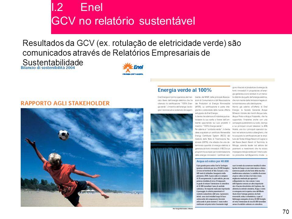 70 Resultados da GCV (ex.