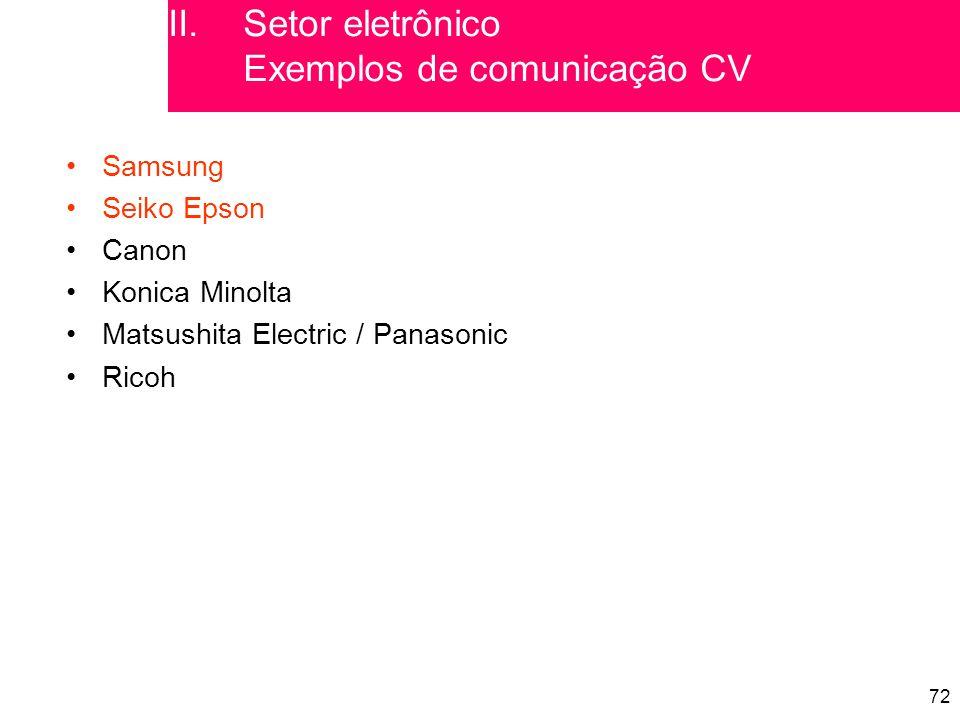72 Samsung Seiko Epson Canon Konica Minolta Matsushita Electric / Panasonic Ricoh II.Setor eletrônico Exemplos de comunicação CV