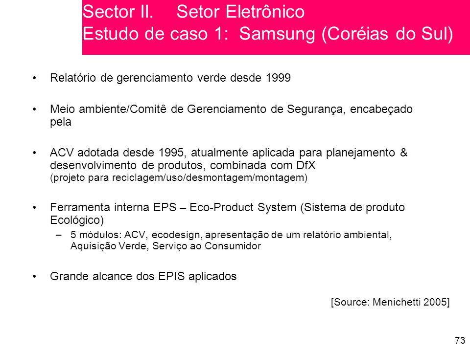 73 Relatório de gerenciamento verde desde 1999 Meio ambiente/Comitê de Gerenciamento de Segurança, encabeçado pela ACV adotada desde 1995, atualmente aplicada para planejamento & desenvolvimento de produtos, combinada com DfX (projeto para reciclagem/uso/desmontagem/montagem) Ferramenta interna EPS – Eco-Product System (Sistema de produto Ecológico) –5 módulos: ACV, ecodesign, apresentação de um relatório ambiental, Aquisição Verde, Serviço ao Consumidor Grande alcance dos EPIS aplicados [Source: Menichetti 2005] Sector II.Setor Eletrônico Estudo de caso 1: Samsung (Coréias do Sul)