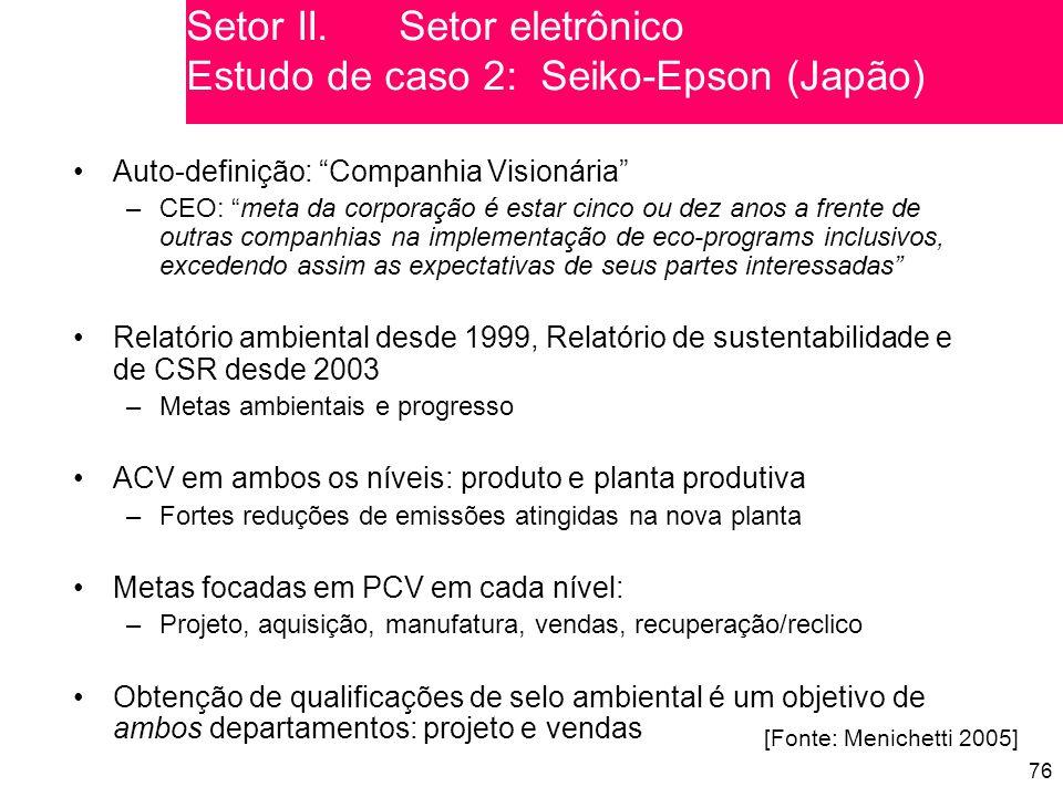 76 Auto-definição: Companhia Visionária –CEO: meta da corporação é estar cinco ou dez anos a frente de outras companhias na implementação de eco-programs inclusivos, excedendo assim as expectativas de seus partes interessadas Relatório ambiental desde 1999, Relatório de sustentabilidade e de CSR desde 2003 –Metas ambientais e progresso ACV em ambos os níveis: produto e planta produtiva –Fortes reduções de emissões atingidas na nova planta Metas focadas em PCV em cada nível: –Projeto, aquisição, manufatura, vendas, recuperação/reclico Obtenção de qualificações de selo ambiental é um objetivo de ambos departamentos: projeto e vendas [Fonte: Menichetti 2005] Setor II.Setor eletrônico Estudo de caso 2: Seiko-Epson (Japão)