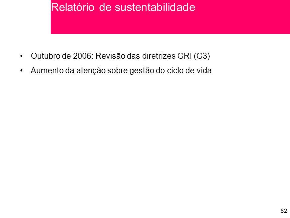 82 Outubro de 2006: Revisão das diretrizes GRI (G3) Aumento da atenção sobre gestão do ciclo de vida Relatório de sustentabilidade