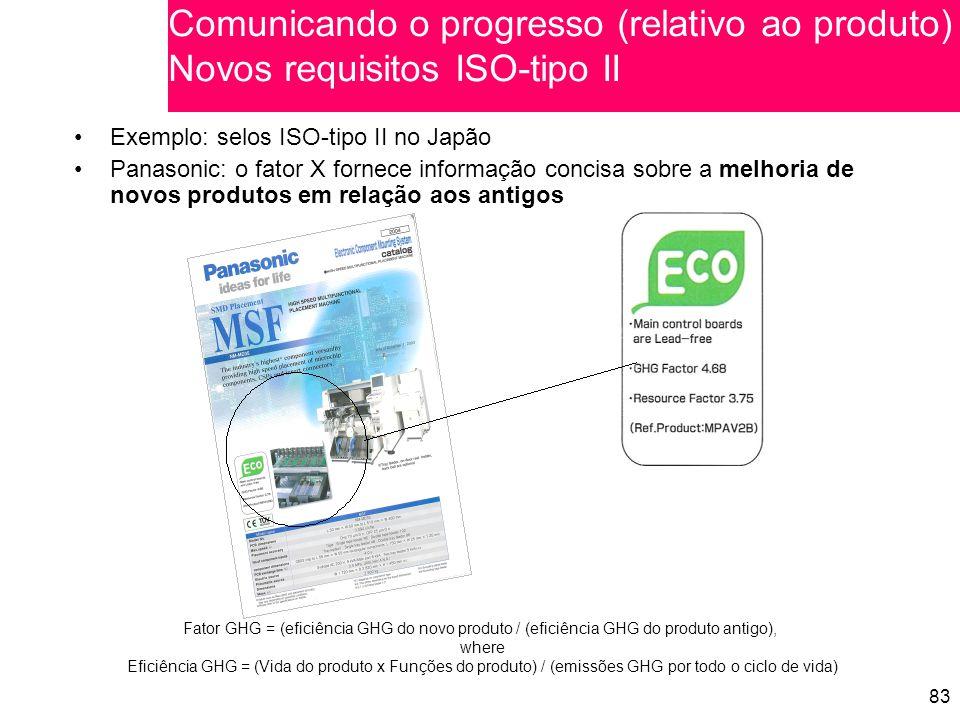 83 Exemplo: selos ISO-tipo II no Japão Panasonic: o fator X fornece informação concisa sobre a melhoria de novos produtos em relação aos antigos Comunicando o progresso (relativo ao produto) Novos requisitos ISO-tipo II Fator GHG = (eficiência GHG do novo produto / (eficiência GHG do produto antigo), where Eficiência GHG = (Vida do produto x Funções do produto) / (emissões GHG por todo o ciclo de vida)
