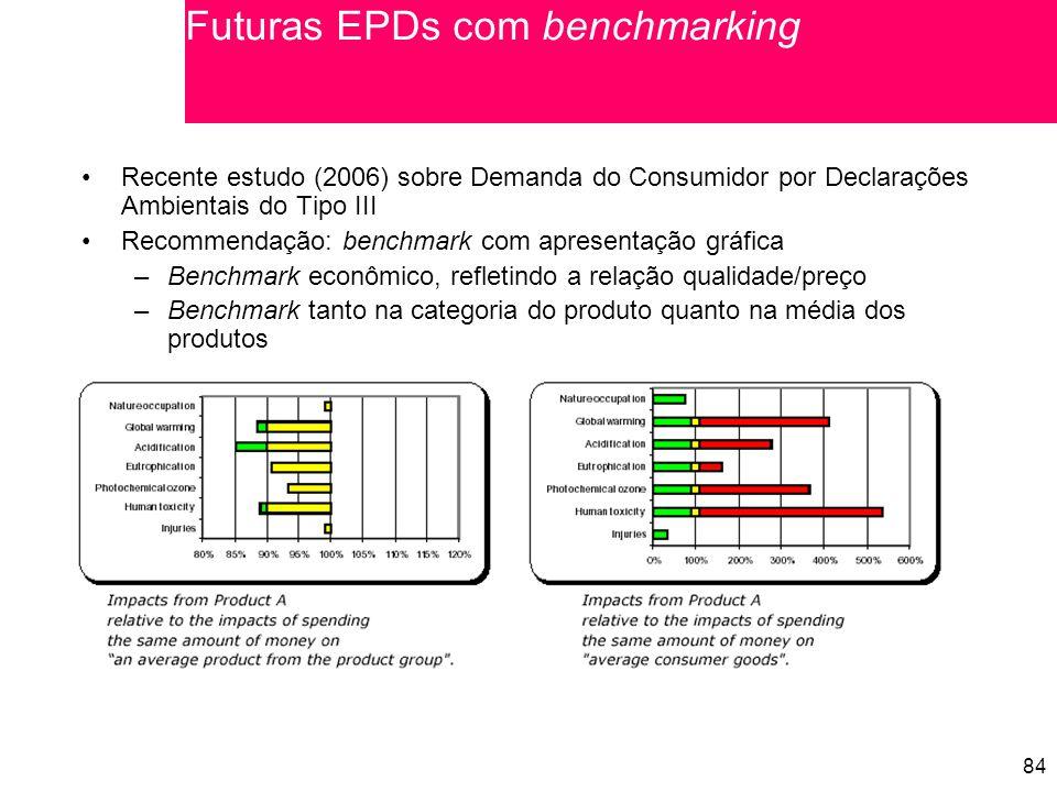 84 Recente estudo (2006) sobre Demanda do Consumidor por Declarações Ambientais do Tipo III Recommendação: benchmark com apresentação gráfica –Benchmark econômico, refletindo a relação qualidade/preço –Benchmark tanto na categoria do produto quanto na média dos produtos [Fonte: K.Christiansen et al 2006] Futuras EPDs com benchmarking