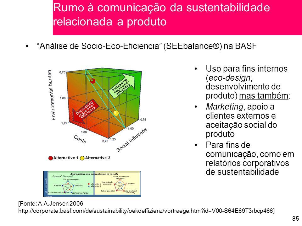 85 Análise de Socio-Eco-Eficiencia (SEEbalance®) na BASF [Fonte: A.A.Jensen 2006 http://corporate.basf.com/de/sustainability/oekoeffizienz/vortraege.htm?id=V00-S64E69T3rbcp466] Rumo à comunicação da sustentabilidade relacionada a produto Uso para fins internos (eco-design, desenvolvimento de produto) mas também: Marketing, apoio a clientes externos e aceitação social do produto Para fins de comunicação, como em relatórios corporativos de sustentabilidade