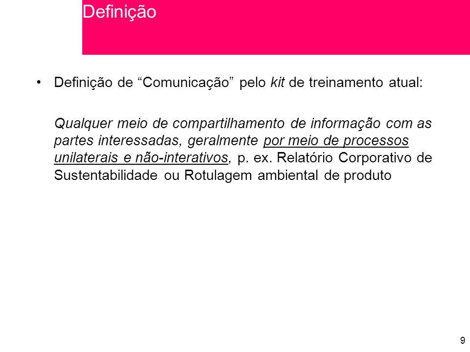 10 Demandas do consumidor Informações requeridas por clientes de negócios (ex.
