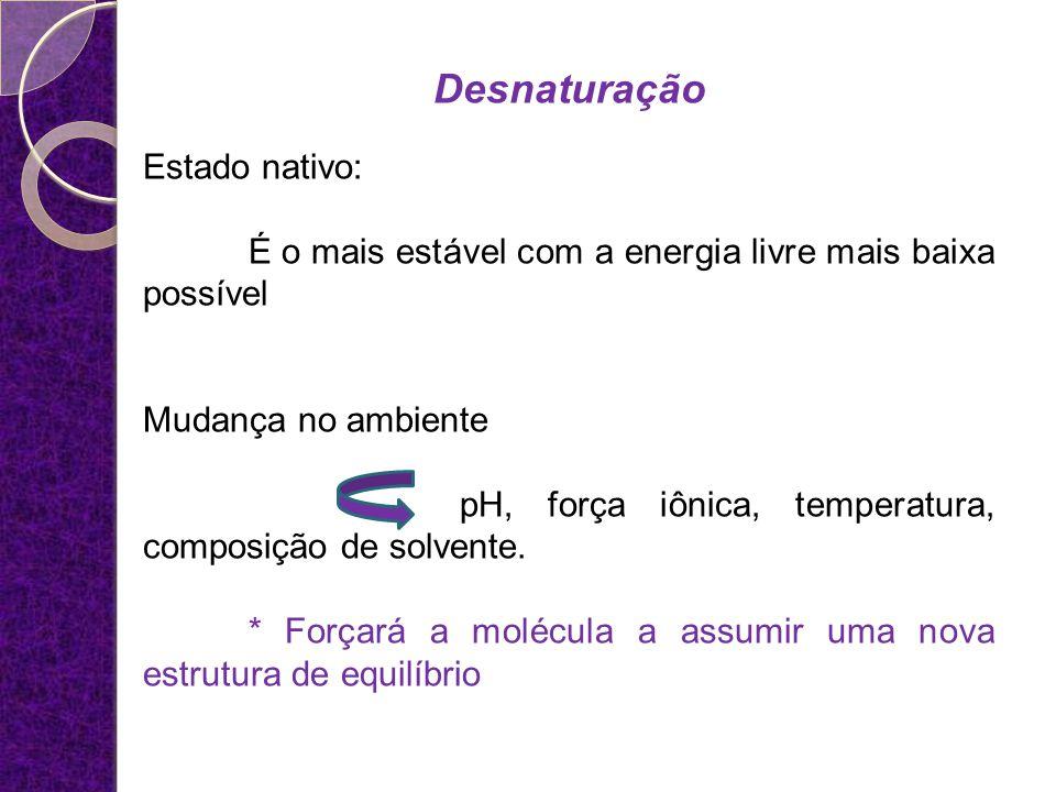 Desnaturação Estado nativo: É o mais estável com a energia livre mais baixa possível Mudança no ambiente pH, força iônica, temperatura, composição de
