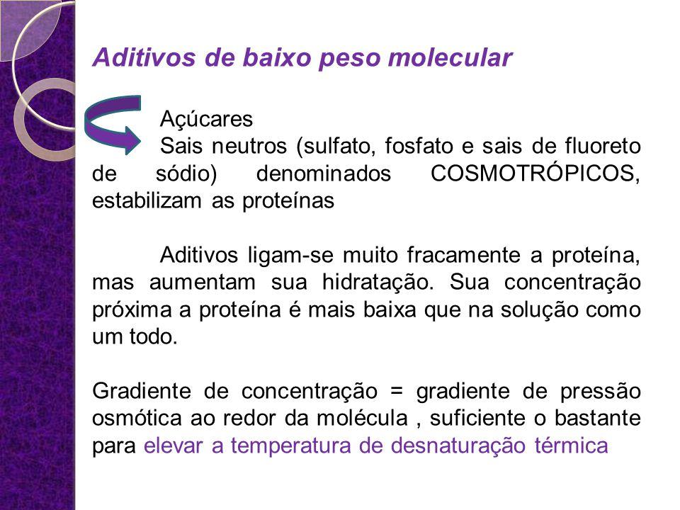 Aditivos de baixo peso molecular Açúcares Sais neutros (sulfato, fosfato e sais de fluoreto de sódio) denominados COSMOTRÓPICOS, estabilizam as proteí